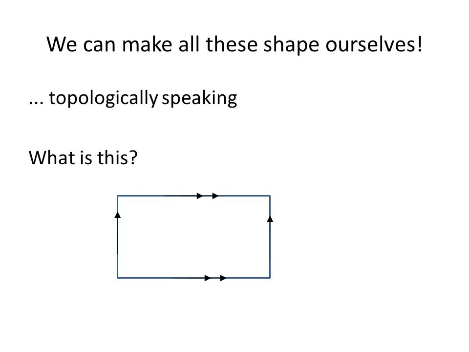 We can make all these shape ourselves!... topologically speaking What is this