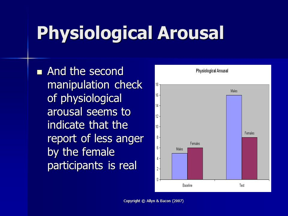 Copyright © Allyn & Bacon (2007) Physiological Arousal And the second manipulation check of physiological arousal seems to indicate that the report of less anger by the female participants is real And the second manipulation check of physiological arousal seems to indicate that the report of less anger by the female participants is real
