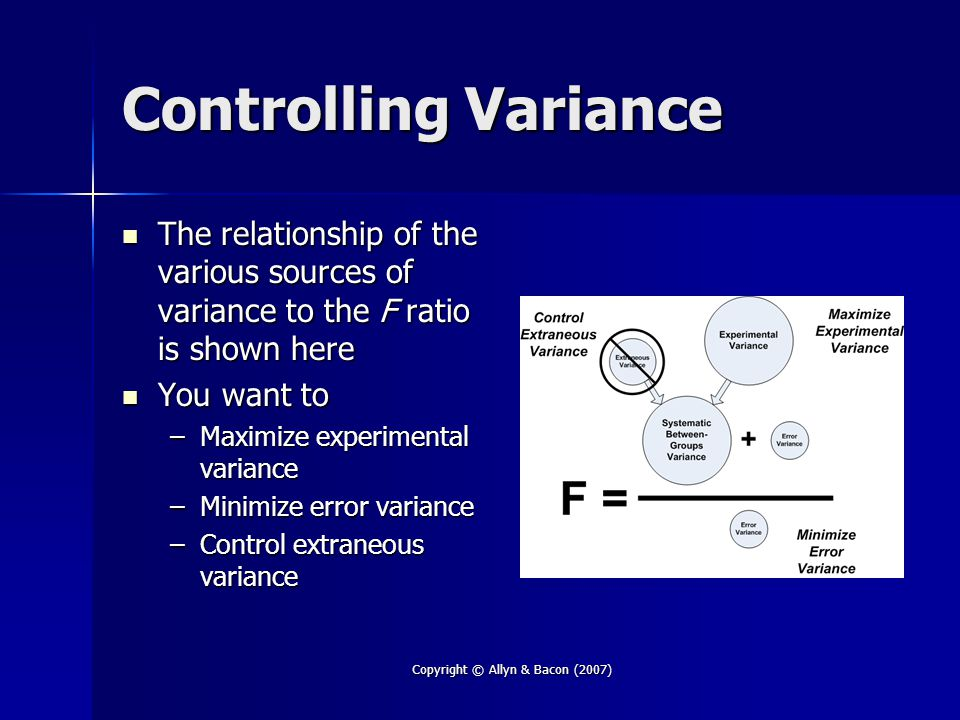 Copyright © Allyn & Bacon (2007) Controlling Variance The relationship of the various sources of variance to the F ratio is shown here The relationship of the various sources of variance to the F ratio is shown here You want to You want to –Maximize experimental variance –Minimize error variance –Control extraneous variance