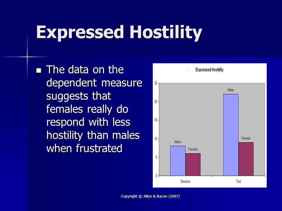 Copyright © Allyn & Bacon (2007) Expressed Hostility The data on the dependent measure suggests that females really do respond with less hostility than males when frustrated The data on the dependent measure suggests that females really do respond with less hostility than males when frustrated