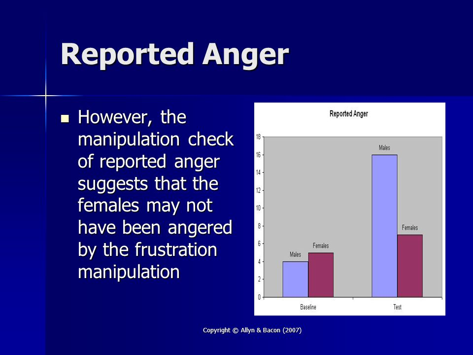 Copyright © Allyn & Bacon (2007) Reported Anger However, the manipulation check of reported anger suggests that the females may not have been angered by the frustration manipulation However, the manipulation check of reported anger suggests that the females may not have been angered by the frustration manipulation