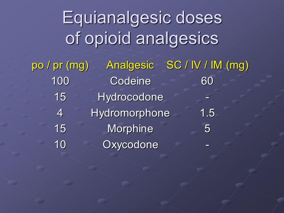 Equianalgesic doses of opioid analgesics po / pr (mg)AnalgesicSC / IV / IM (mg) 100Codeine60 15Hydrocodone- 4Hydromorphone1.5 15Morphine5 10Oxycodone-