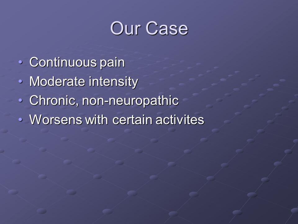 Our Case Continuous painContinuous pain Moderate intensityModerate intensity Chronic, non-neuropathicChronic, non-neuropathic Worsens with certain act