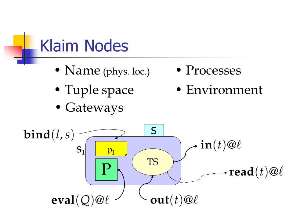 s1s1 Klaim Nodes P 11 TS Name (phys. loc.) Tuple space Processes Environment Gateways S