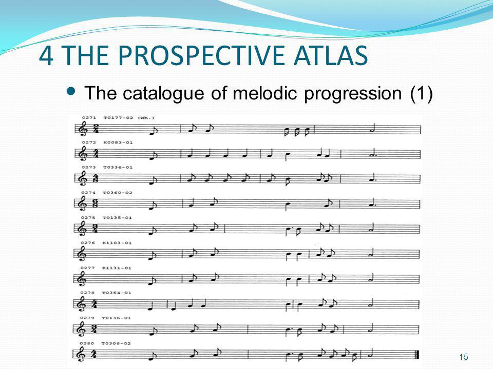 4 THE PROSPECTIVE ATLAS 15 The catalogue of melodic progression (1)