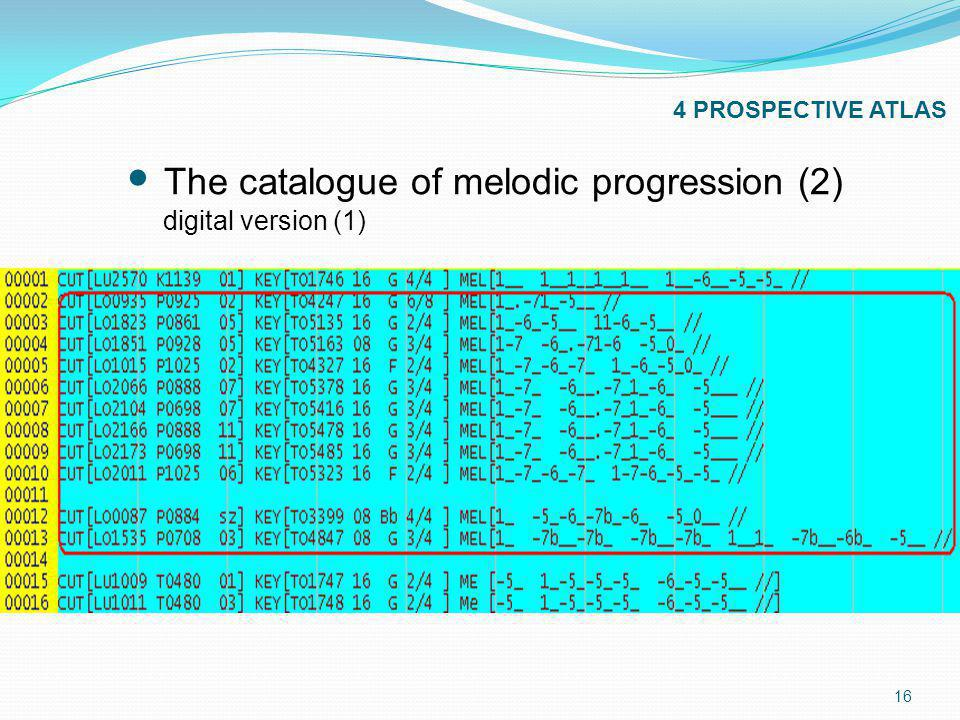 16 4 PROSPECTIVE ATLAS The catalogue of melodic progression (2) digital version (1)