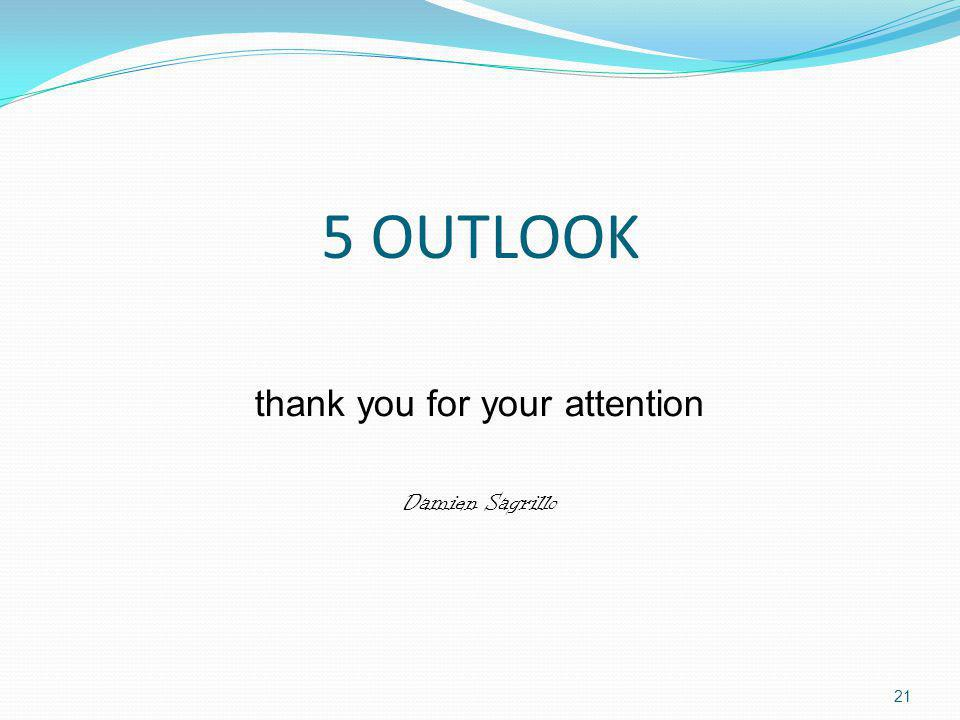 5 OUTLOOK thank you for your attention Damien Sagrillo 21