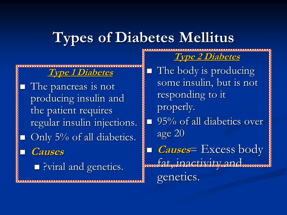 Types of Diabetes Mellitus Type 1 Diabetes The pancreas is not producing insulin and the patient requires regular insulin injections. The pancreas is