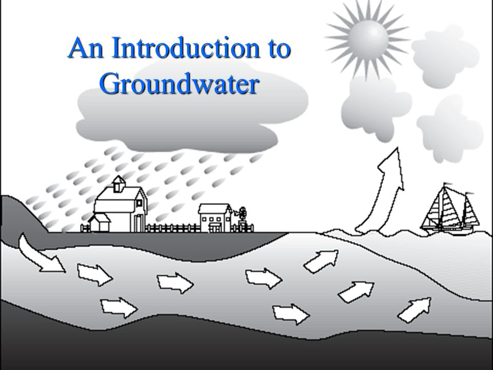 An Introduction to Groundwater
