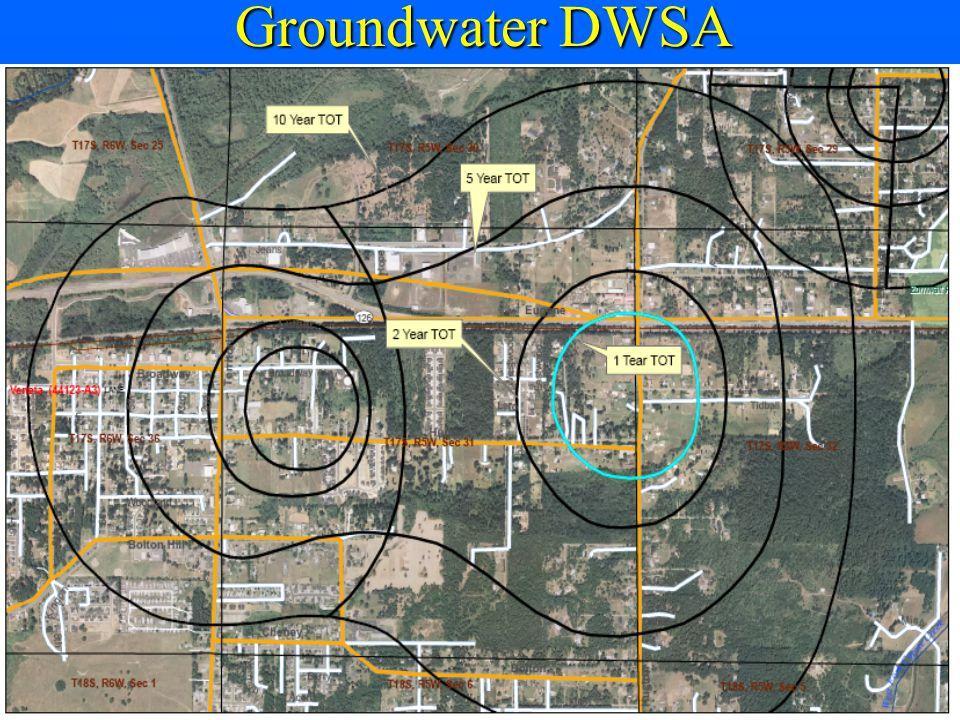 Groundwater DWSA