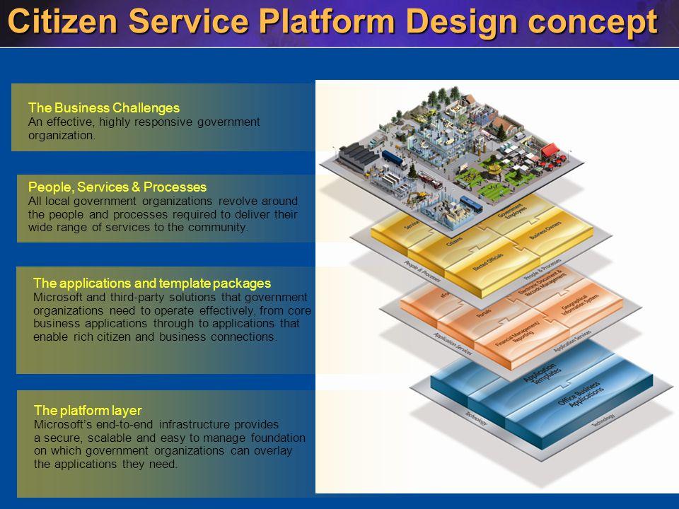 Citizen Service Platform Design concept The Business Challenges An effective, highly responsive government organization.