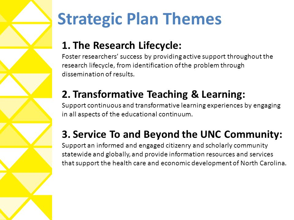 Strategic Plan Themes 1.The Research Lifecycle: Foster researchers' success by providing active support throughout the research lifecycle, from identi