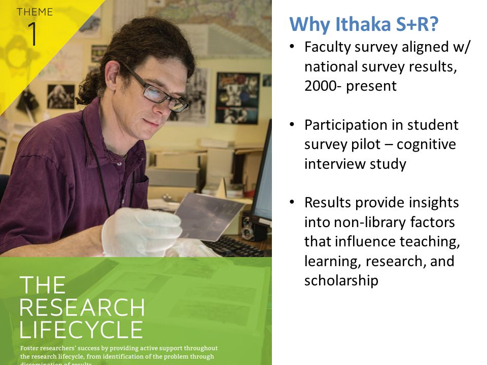 Why Ithaka S+R? Faculty survey aligned w/ national survey results, 2000- present Participation in student survey pilot – cognitive interview study Res