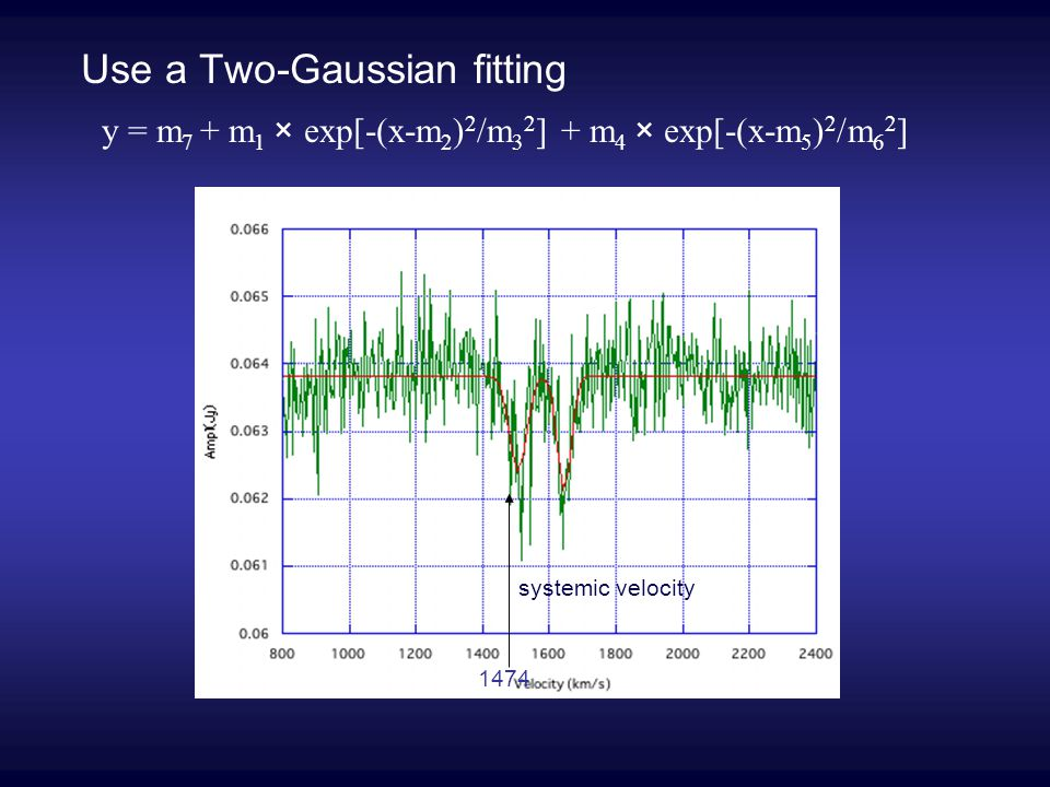 Use a Two-Gaussian fitting y = m 7 + m 1 × exp[-(x-m 2 ) 2 /m 3 2 ] + m 4 × exp[-(x-m 5 ) 2 /m 6 2 ] systemic velocity 1474