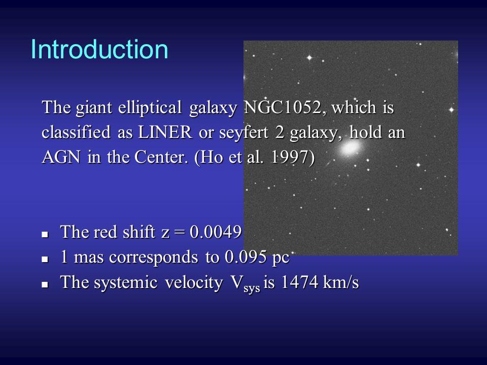 Confirm the model (Kameno et al. 2001)