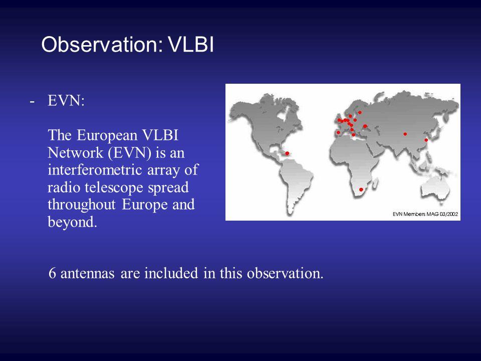 Observation date: Nov.
