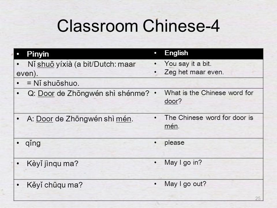 Classroom Chinese-4 Pinyin English Nǐ shuō yíxià (a bit/Dutch: maar even).