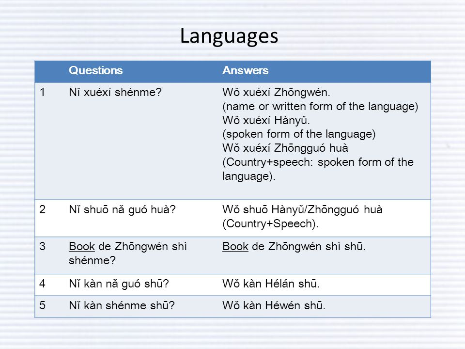 Languages QuestionsAnswers 1Nǐ xuéxí shénme?Wǒ xuéxí Zhōngwén.