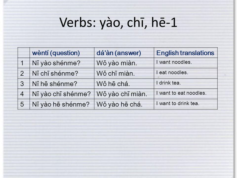 Verbs: yào, chī, hē-1 wèntí (question)dá'àn (answer)English translations 1Nǐ yào shénme?Wǒ yào miàn.