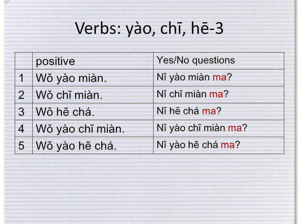 Verbs: yào, chī, hē-3 positive Yes/No questions 1Wǒ yào miàn.