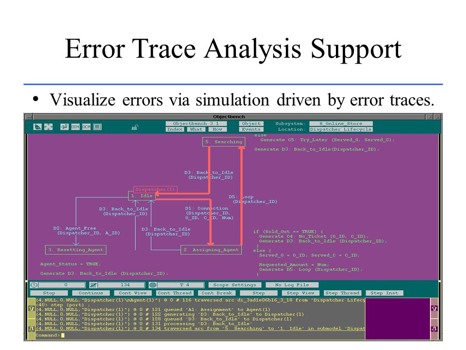 Error Trace Analysis Support Visualize errors via simulation driven by error traces.
