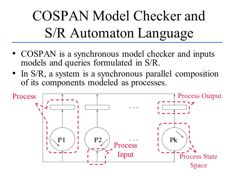 COSPAN Model Checker and S/R Automaton Language COSPAN is a synchronous model checker and inputs models and queries formulated in S/R.