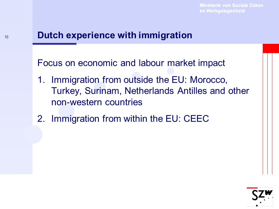 Ministerie van Sociale Zaken en Werkgelegenheid 10 Dutch experience with immigration Focus on economic and labour market impact 1.Immigration from out