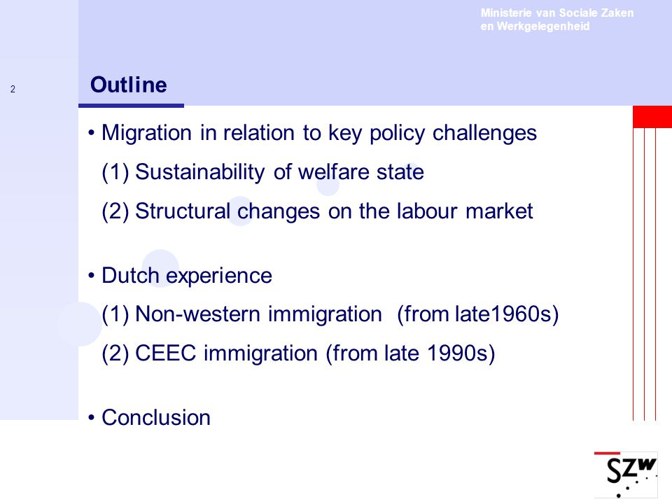 Ministerie van Sociale Zaken en Werkgelegenheid 2 Outline Migration in relation to key policy challenges (1) Sustainability of welfare state (2) Structural changes on the labour market Dutch experience (1) Non-western immigration (from late1960s) (2) CEEC immigration (from late 1990s) Conclusion