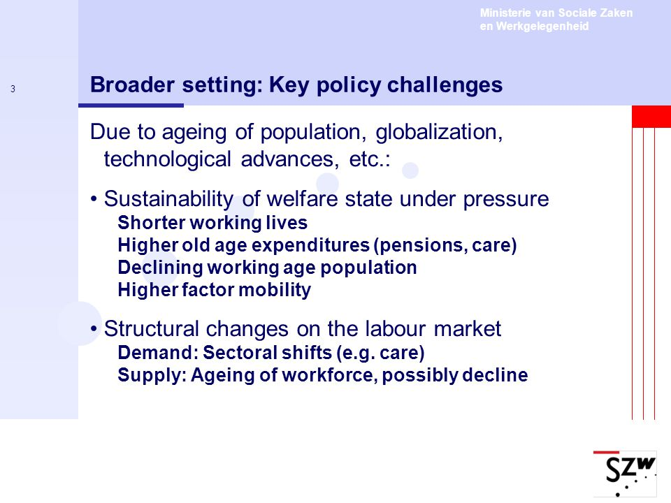 Ministerie van Sociale Zaken en Werkgelegenheid 3 Broader setting: Key policy challenges Due to ageing of population, globalization, technological advances, etc.: Sustainability of welfare state under pressure Shorter working lives Higher old age expenditures (pensions, care) Declining working age population Higher factor mobility Structural changes on the labour market Demand: Sectoral shifts (e.g.