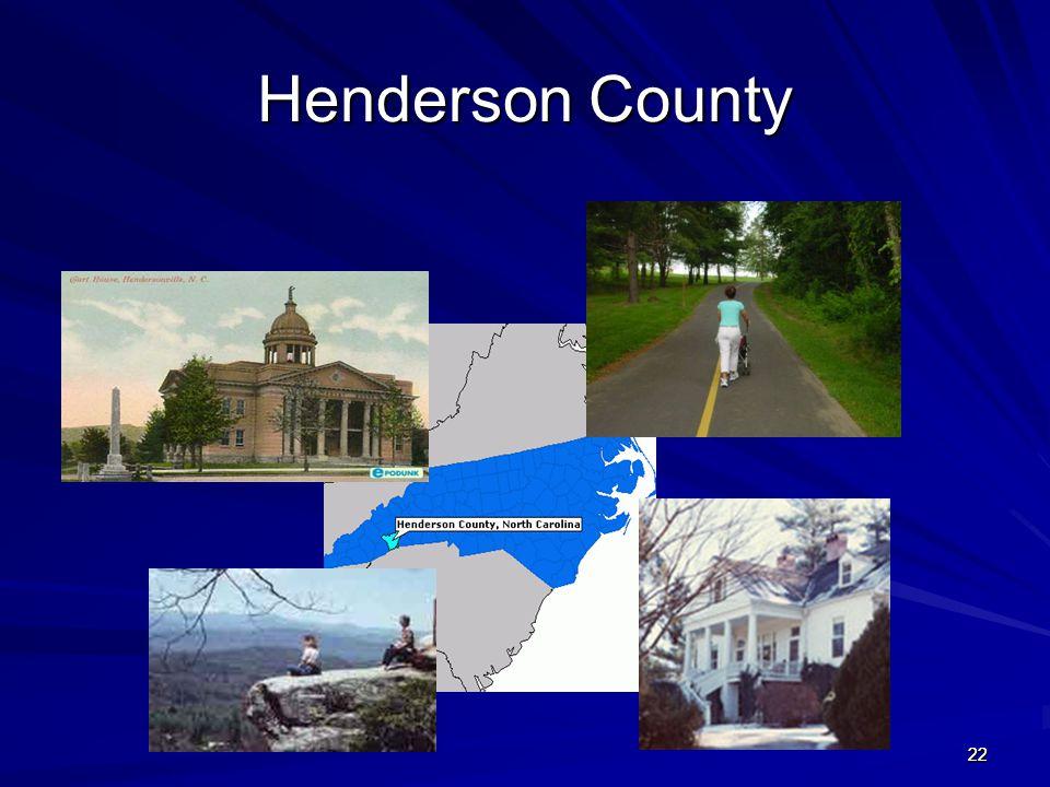 22 Henderson County 22