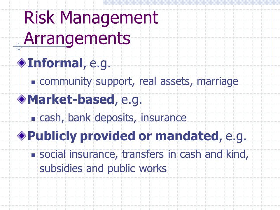 Risk Management Arrangements Informal, e.g.