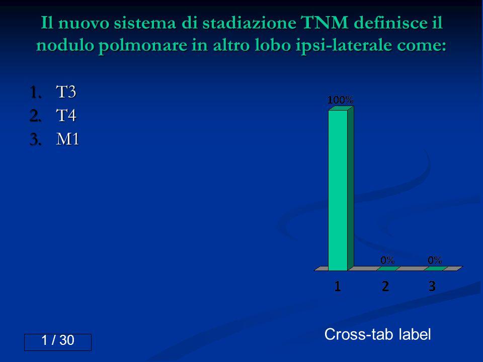 Il nuovo sistema di stadiazione TNM definisce il nodulo polmonare in altro lobo ipsi-laterale come: 1.T3 2.T4 3.M1 1 / 30 Cross-tab label
