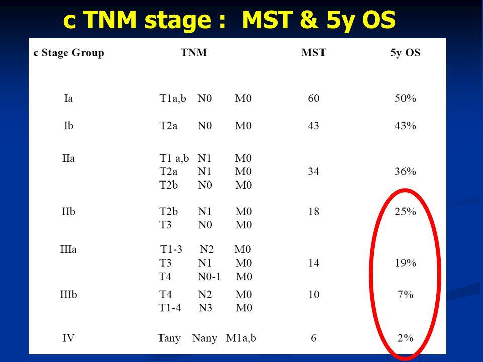 c TNM stage : MST & 5y OS