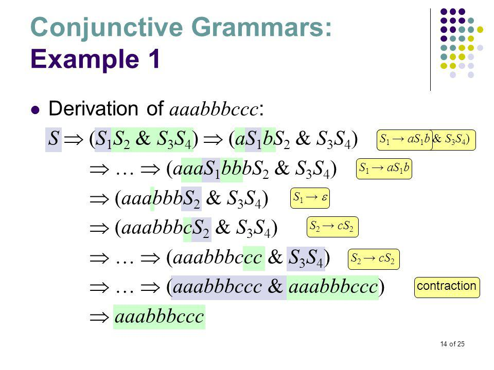 14 of 25 Conjunctive Grammars: Example 1 Derivation of aaabbbccc : S  (S 1 S 2 & S 3 S 4 )  (aS 1 bS 2 & S 3 S 4 )  …  (aaaS 1 bbbS 2 & S 3 S 4 )