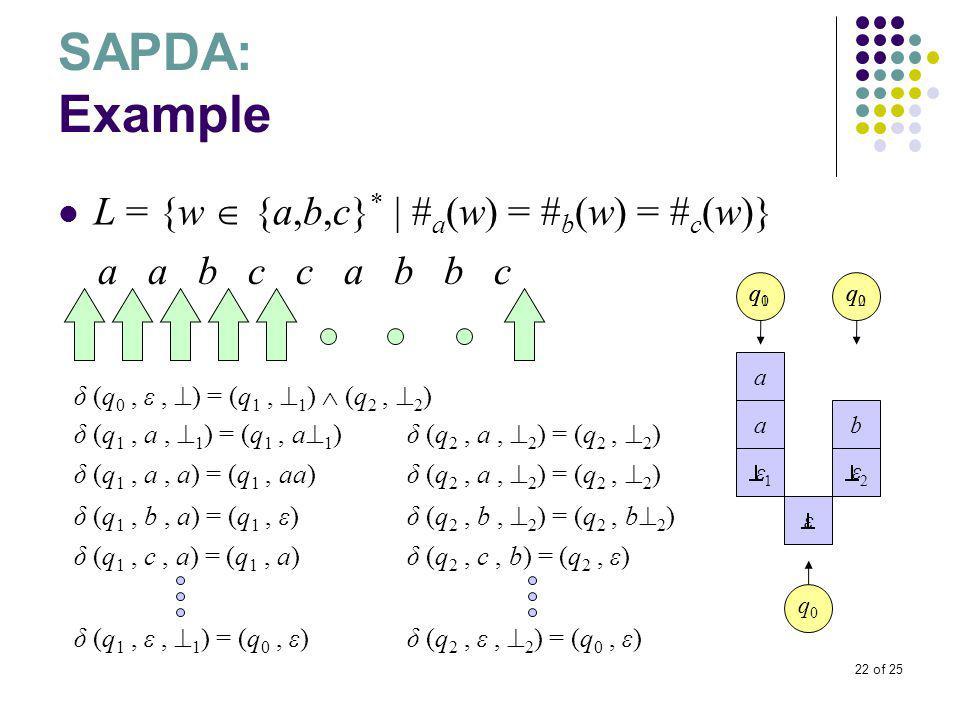 SAPDA: Example L = {w  {a,b,c} * | # a (w) = # b (w) = # c (w)} 22 of 25 a a b c c a b b c δ (q 0, ε,  ) = (q 1,  1 )  (q 2,  2 ) δ (q 1, a,  1