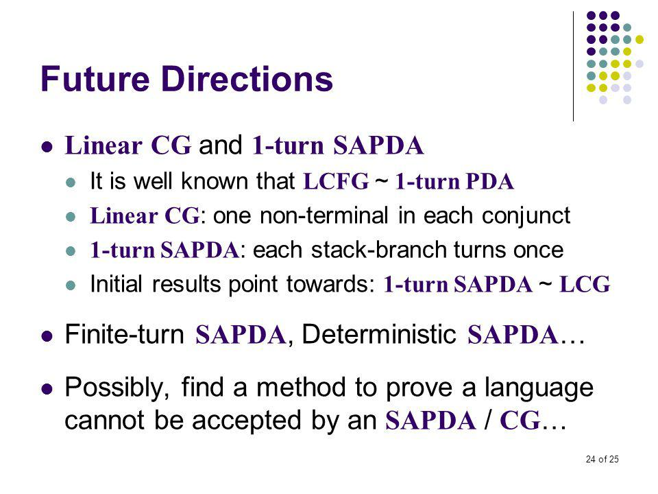 Future Directions Linear CG and 1-turn SAPDA It is well known that LCFG ~ 1-turn PDA Linear CG : one non-terminal in each conjunct 1-turn SAPDA : each stack-branch turns once Initial results point towards: 1-turn SAPDA ~ LCG Finite-turn SAPDA, Deterministic SAPDA … Possibly, find a method to prove a language cannot be accepted by an SAPDA / CG … 24 of 25