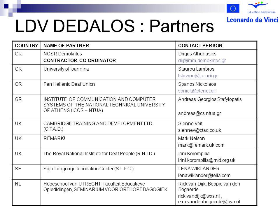 LDV DEDALOS : Partners COUNTRYNAME OF PARTNERCONTACT PERSON GRNCSR Demokritos CONTRACTOR, CO-ORDINATOR Drigas Athanasios dr@imm.demokritos.gr GRUniversity of IoanninaStaurou Lambros lstavrou@cc.uoi.gr GRPan Hellenic Deaf UnionSpanos Nickolaos spnick@otenet.gr GRINSTITUTE OF COMMUNICATION AND COMPUTER SYSTEMS OF THE NATIONAL TECHNICAL UNIVERSITY OF ATHENS (ICCS – NTUA) Andreas-Georgios Stafylopatis andreas@cs.ntua.gr UKCAMBRIDGE TRAINING AND DEVELOPMENT LTD (C.T.A.D.) Sienne Veit siennev@ctad.co.uk UKREMARK!Mark Nelson mark@remark.uk.com UKThe Royal National Institute for Deaf People (R.N.I.D.)Irini Korompilia irini.korompilia@rnid.org.uk SESign Language foundation Center (S.L.F.C.)LENA WIKLANDER lenawiklander@telia.com NLHogeschool van UTRECHT, Faculteit Educatieve Opledldingen, SEMINARIUM VOOR ORTHOPEDAGOGIEK Rick van Dijk, Beppie van den Bogaerde rick.vandijk@wxs.nl, e.m.vandenbogaerde@uva.nl