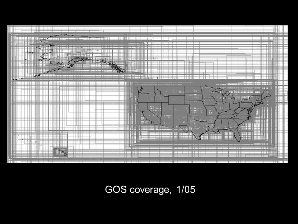 GOS coverage, 1/05