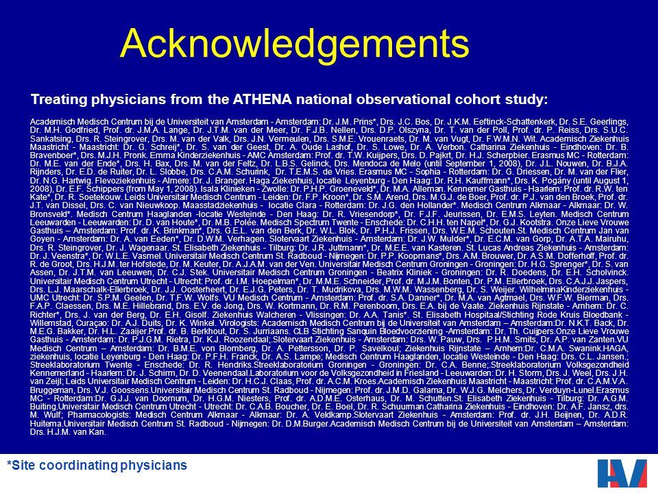 Acknowledgements Treating physicians from the ATHENA national observational cohort study: Academisch Medisch Centrum bij de Universiteit van Amsterdam - Amsterdam: Dr.