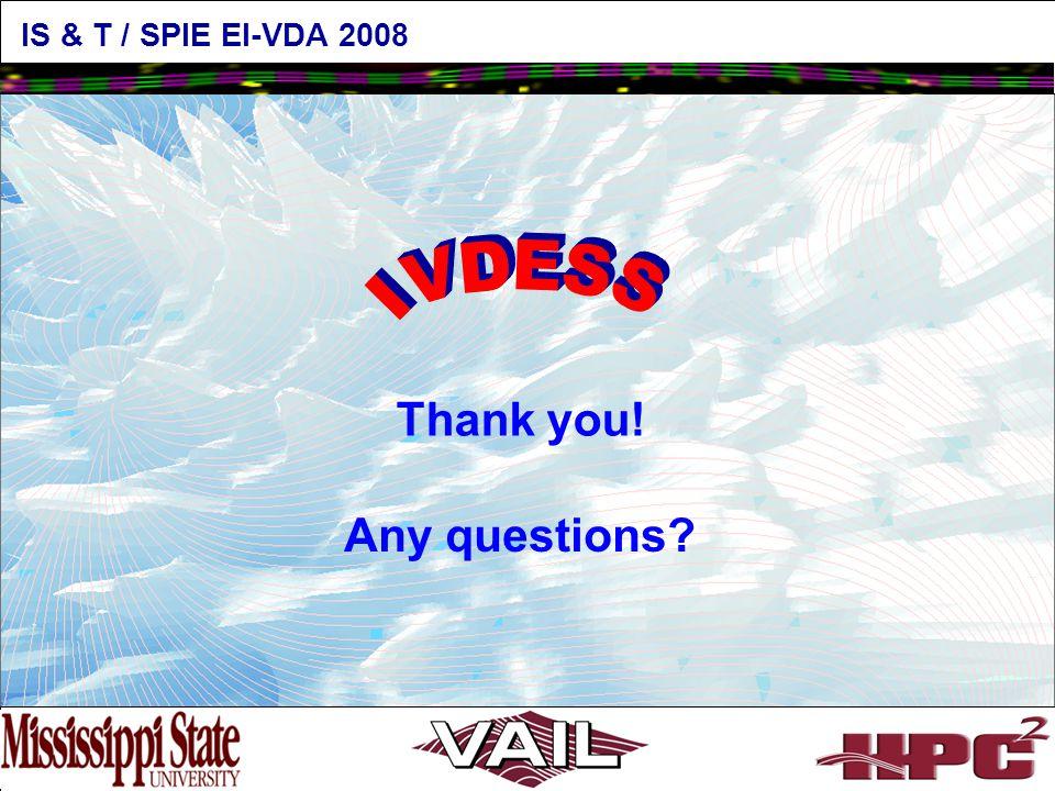 Conclusions IS & T / SPIE EI-VDA 2008  DoD HPCVI Program  Dr.