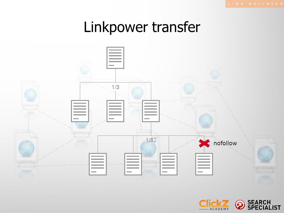 Linkpower transfer 1/3 1/12 1/2 1/8 nofollow