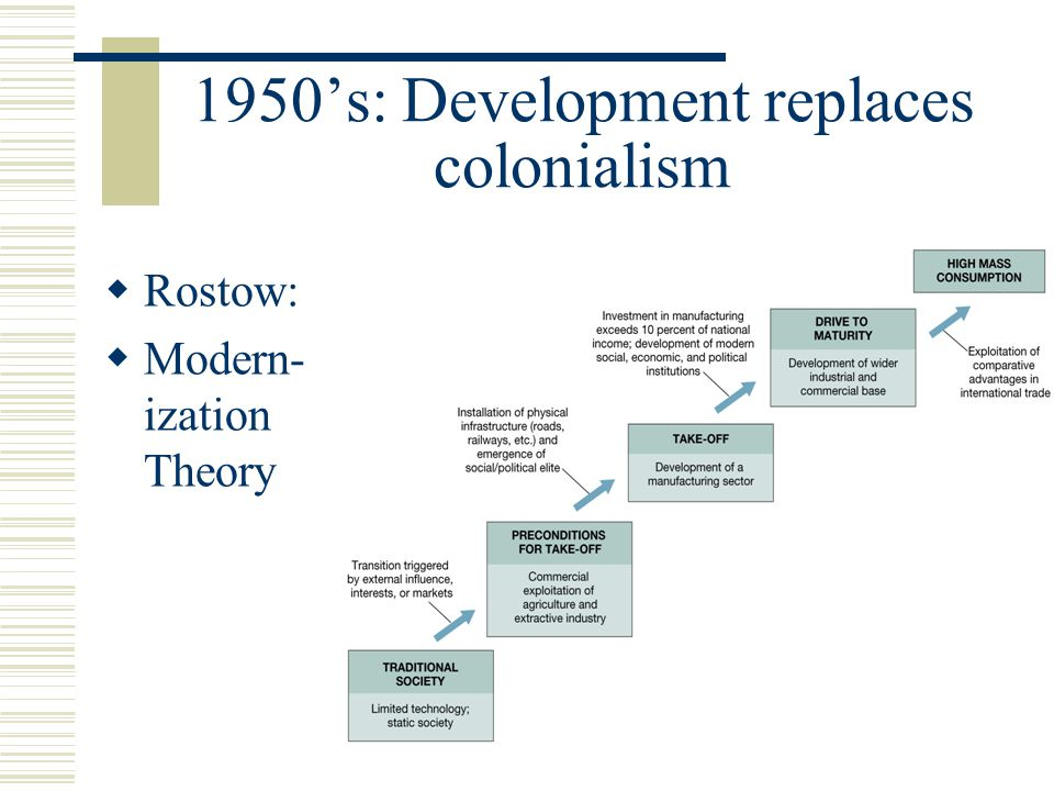 1950's: Development replaces colonialism  Rostow:  Modern- ization Theory