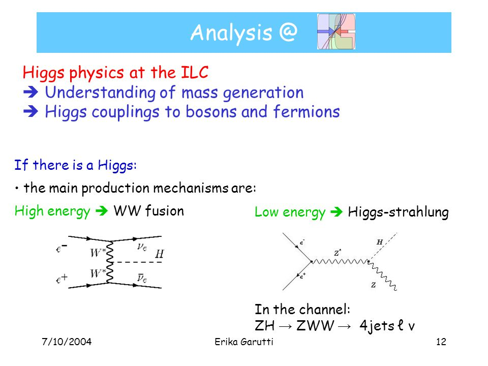 7/10/2004Erika Garutti12 If there is a Higgs: the main production mechanisms are: High energy  WW fusion Low energy  Higgs-strahlung In the channel: ZH → ZWW → 4jets ℓ ν Analysis @ Higgs physics at the ILC  Understanding of mass generation  Higgs couplings to bosons and fermions