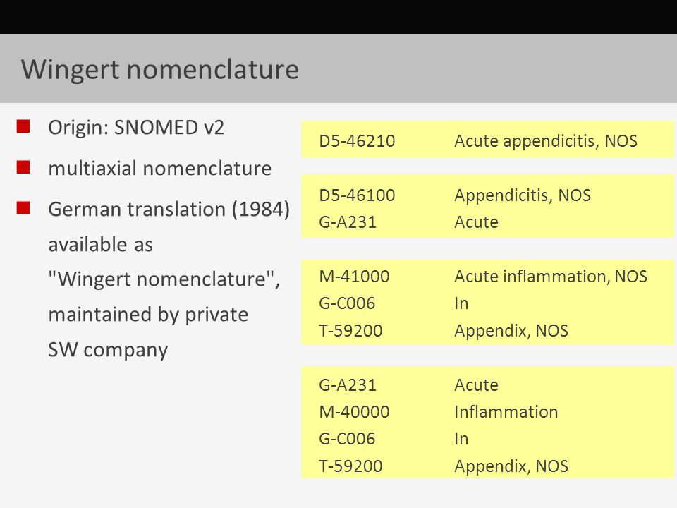 Wingert nomenclature Origin: SNOMED v2 multiaxial nomenclature German translation (1984) available as