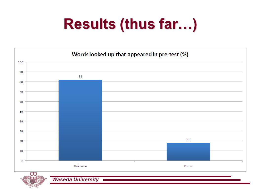 Waseda University Results (thus far…)