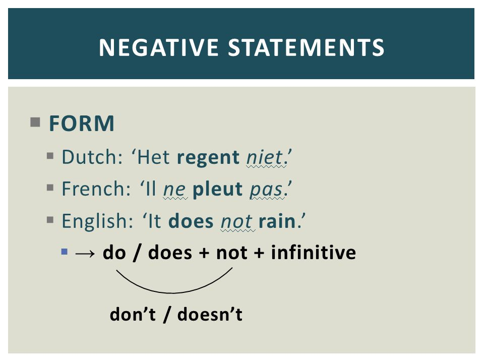  FORM  Dutch: 'Het regent niet.'  French: 'Il ne pleut pas.'  English: 'It does not rain.'  → do / does + not + infinitive don't / doesn't NEGATI