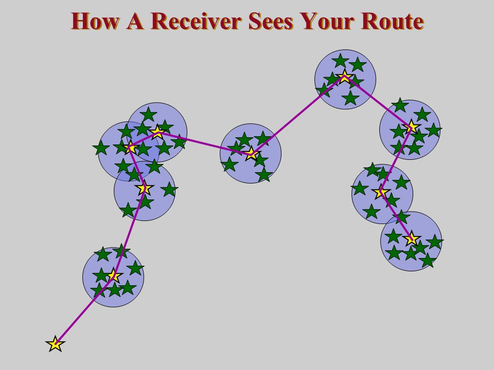 How A Receiver Sees Your Route