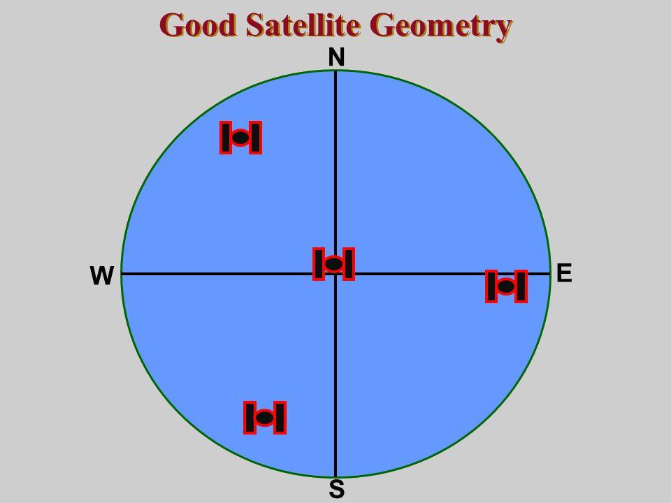 N S W E Good Satellite Geometry