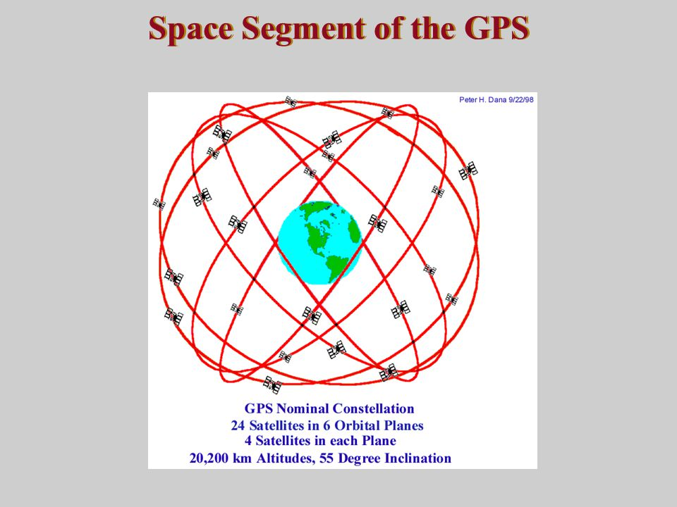 Space Segment of the GPS