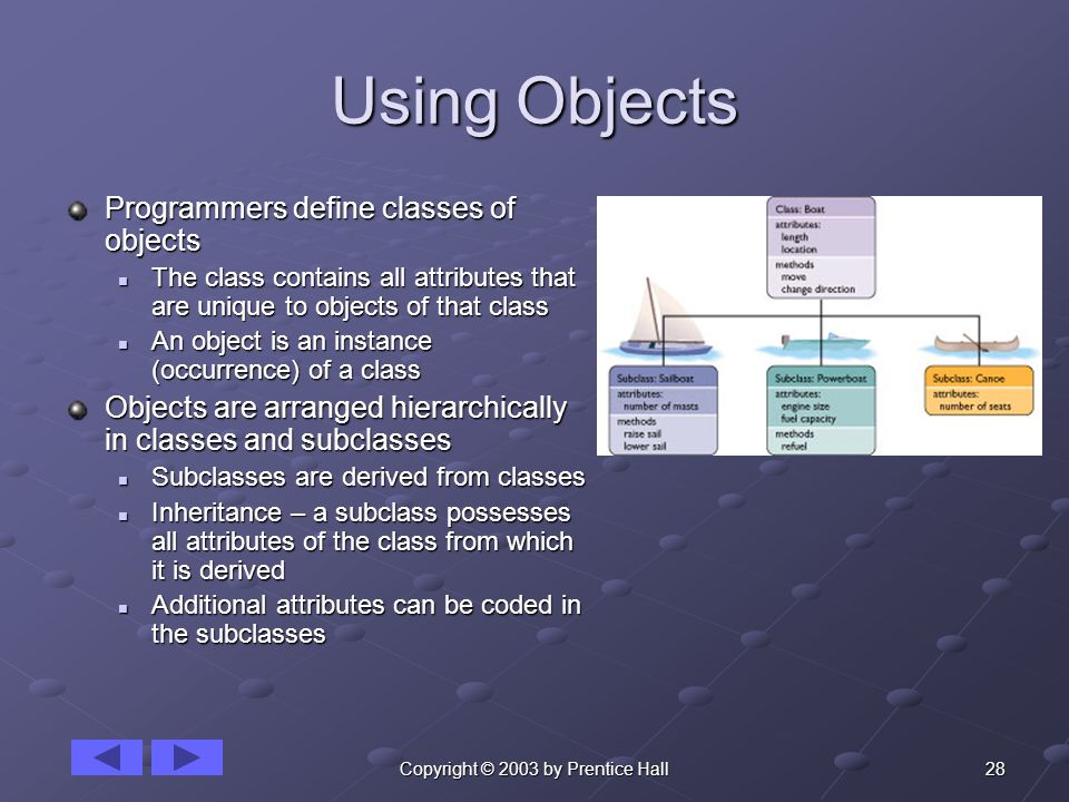 28Copyright © 2003 by Prentice Hall Using Objects Programmers define classes of objects The class contains all attributes that are unique to objects of that class The class contains all attributes that are unique to objects of that class An object is an instance (occurrence) of a class An object is an instance (occurrence) of a class Objects are arranged hierarchically in classes and subclasses Subclasses are derived from classes Subclasses are derived from classes Inheritance – a subclass possesses all attributes of the class from which it is derived Inheritance – a subclass possesses all attributes of the class from which it is derived Additional attributes can be coded in the subclasses Additional attributes can be coded in the subclasses